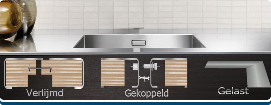 Rvs Keukenblad : zijn drie mogelijkheden om een rvs keukenblad bij een hoek te koppelen